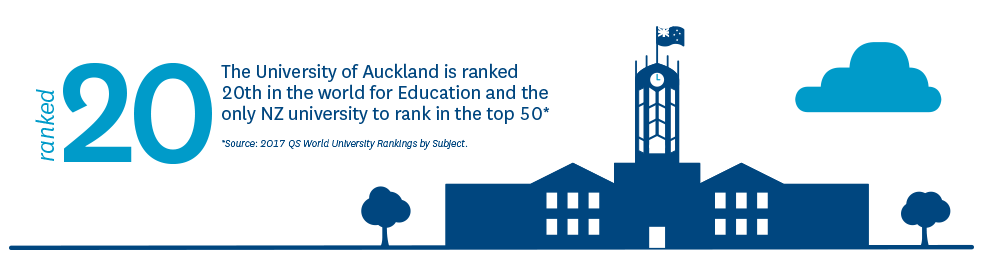 Ranked 20th for Education